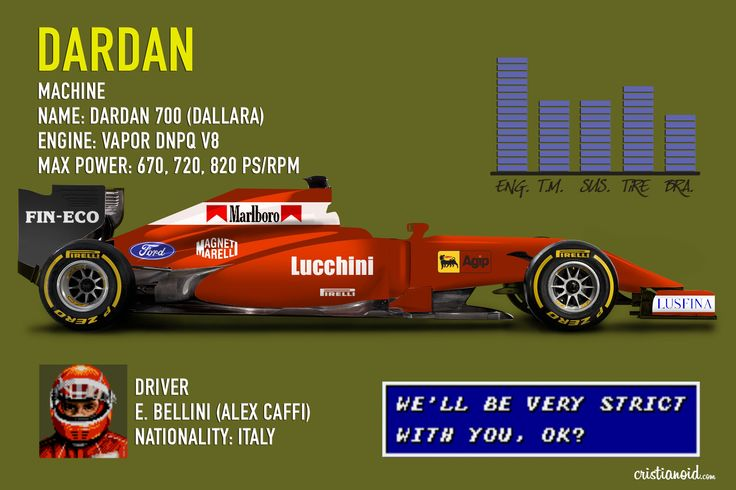 Dardan   Super Monaco GP F1 Game - Formula 1 Dallara   E. Bellini (Alex Caffi)
