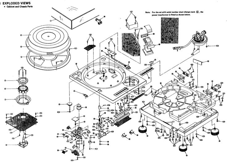 IT'S NOT THAT COMPLICATED. Exploded view of a Technics