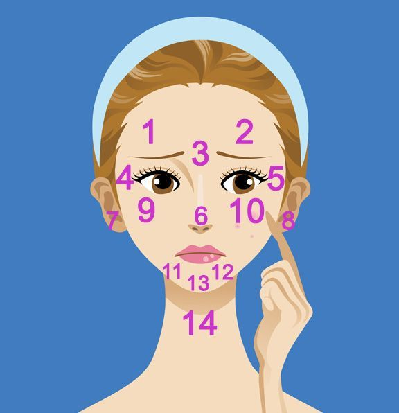 Did you know that breakouts on different parts of your face can actually be an indication that a particular part of your body needs more attention? (did not know this!)