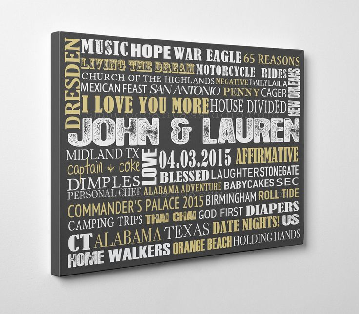 A personal favorite from my Etsy shop https://www.etsy.com/listing/203041238/family-word-art-custom-family-canvas
