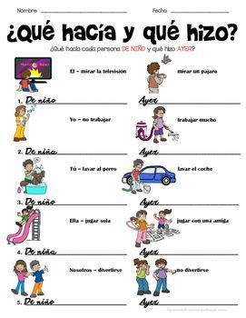 Fun and student friendly practices to reinforce the preterite and imperfect! Includes 2 pages (10 items) of imperfect habitual actions (de niño) versus preterite completed actions (ayer). Plus...additional 2 pages of practice using the imperfect for scene setting and the preterite for completed actions. Answer keys also included.