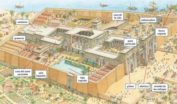 ciudades egipcias