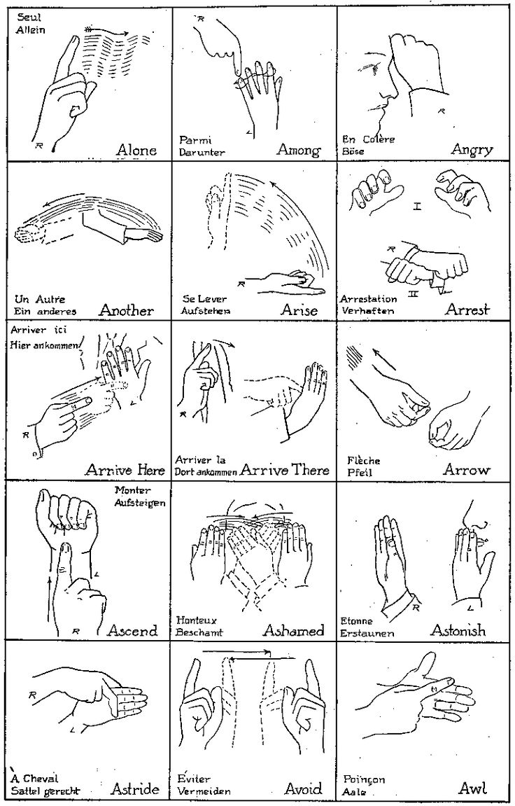 31 best indian sign language images on pinterest american sign indian sign language chart al buycottarizona Image collections