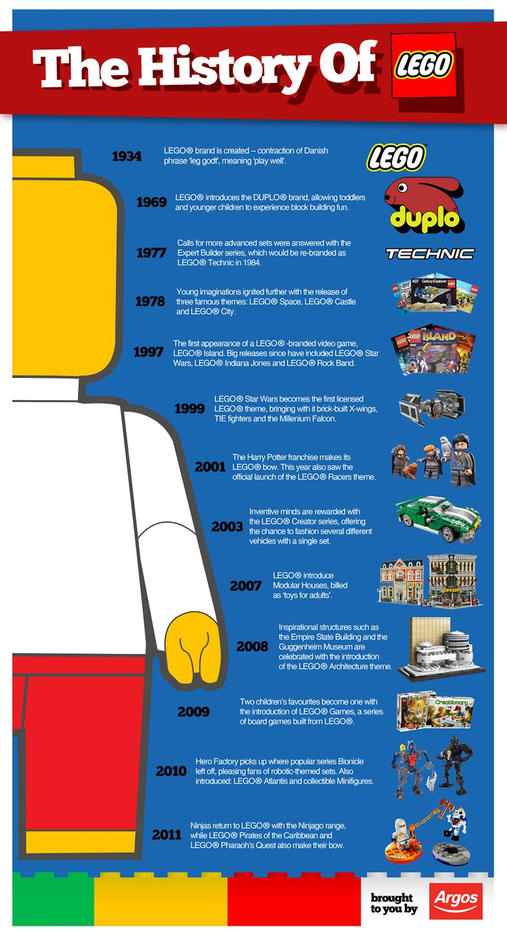 """The History of LEGO - If you ♥ LEGO, come have a look at LEGO LOVE board http://pinterest.com/almaisoncloud9/lego-love/ - I am the French-Israeli designer of """"Mademoiselle Alma"""". Inspired by my daughter, ALMA, I create Jewelry made from LEGO bricks, SWAROVSKI crystals and of course, a great amount of imagination. *** http://www.facebook.com/MademoiselleAlma Hope you LIKE my Facebook page-shop ♥ & http://www.etsy.com/shop /MademoiselleAlma #LEGO"""