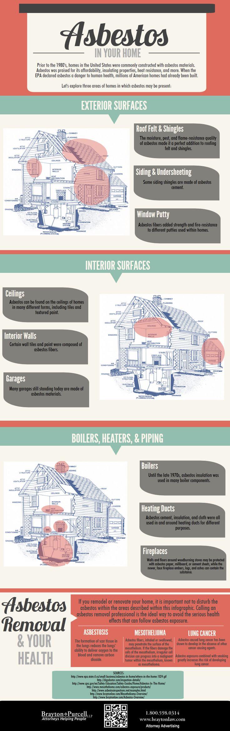27 best Asbestos images on Pinterest | Building materials ...