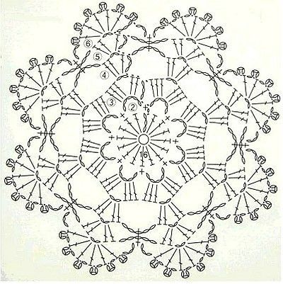 This is the snowflake pattern I found on pinterest at first I thought it was a flower but I ended up with a snowflake. good luck!!