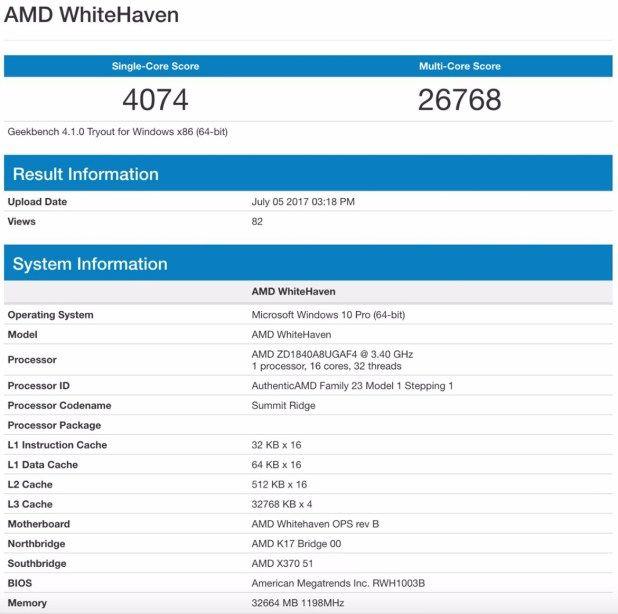 AMD Ryzen Threadripper 1950X 16-core processor shows up on Geekbench and SiSoft Sandra - https://www.loudread.com/amd-ryzen-threadripper-1950x-16-core-processor-shows-up-on-geekbench-and-sisoft-sandra/