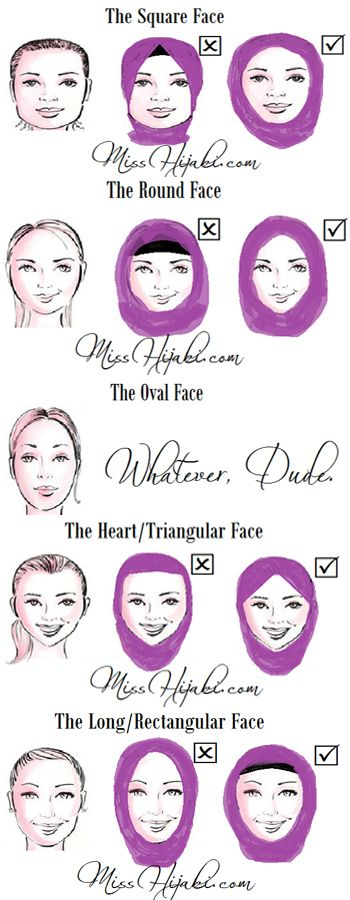 Hijab suggestions for different face shapes.