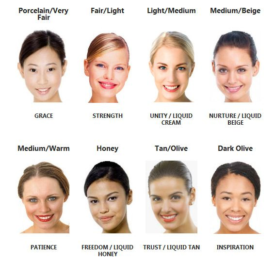 100 Ideas To Try About Skin Tones Shapes Etc Hair Color