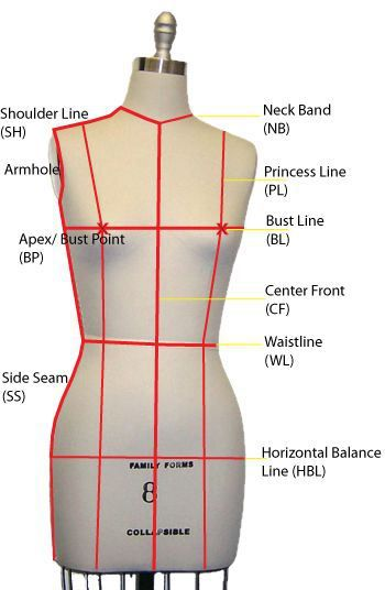 Industry grain lines / seams on a dress form: front, center back, princess seams, apex bump out side seams that you can feel through fabric to aid when draping. (the grain lines aid when pattern making)