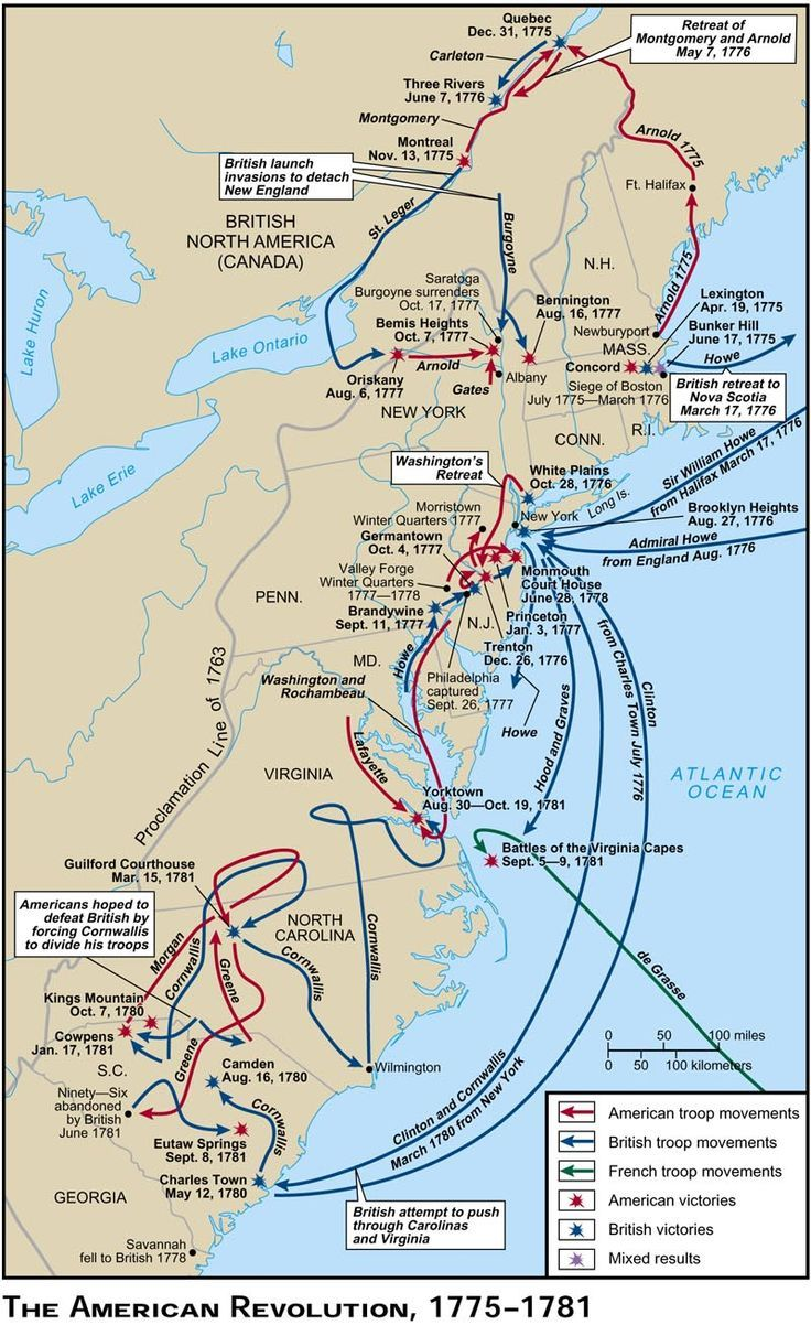 This map is showing battles of American Revolutionary War.