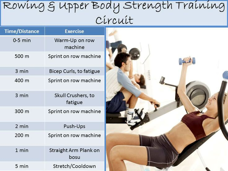 Rowing And Upper Body Strength Training Circuit #rowing