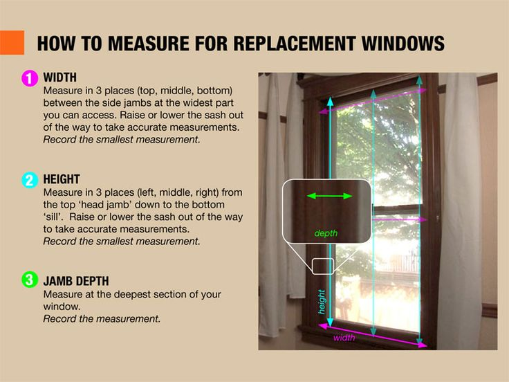 How to measure for replacement windows Replacement