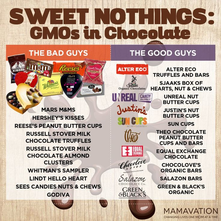 GMOs in chocolate: and better choices for your Valetine