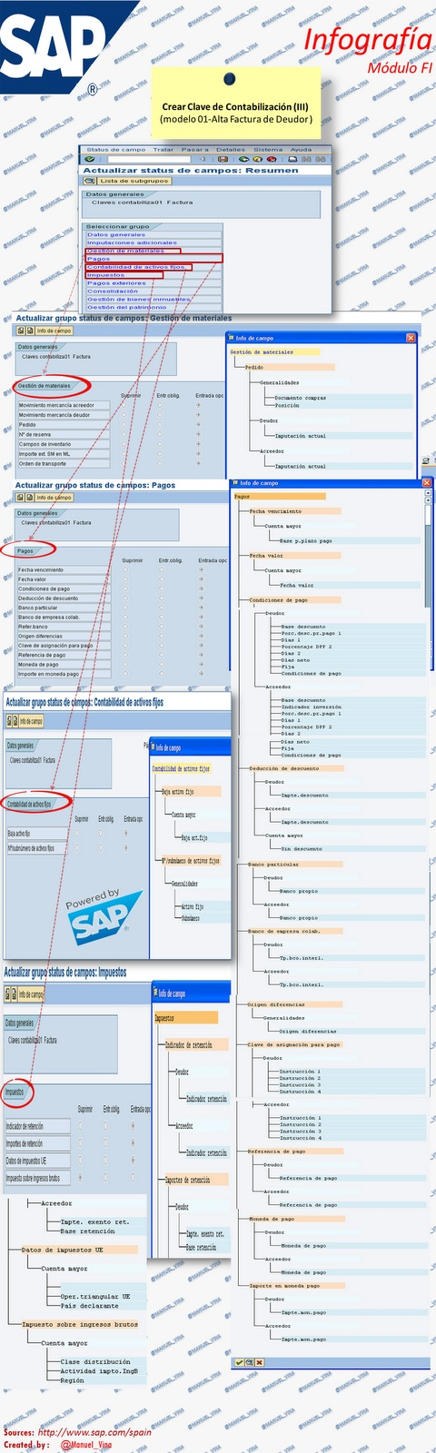 |23| #Infografía sobre #Sap-Fi Crear Clave de Contabilización (III) | Notas prácticas de gestión.