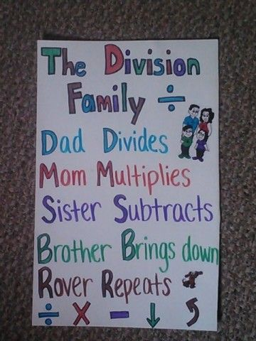Easy way to remember the steps of long division (Oh my goodness!  I taught my kids this exact thing when they were little - Dad, Mom, Sister, Brother. ~Marty)