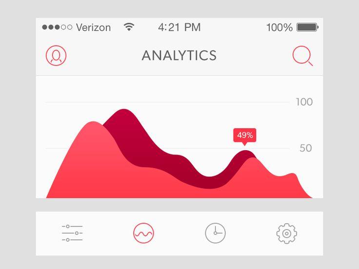 Analytics by Daniel Klopper #UI #UX