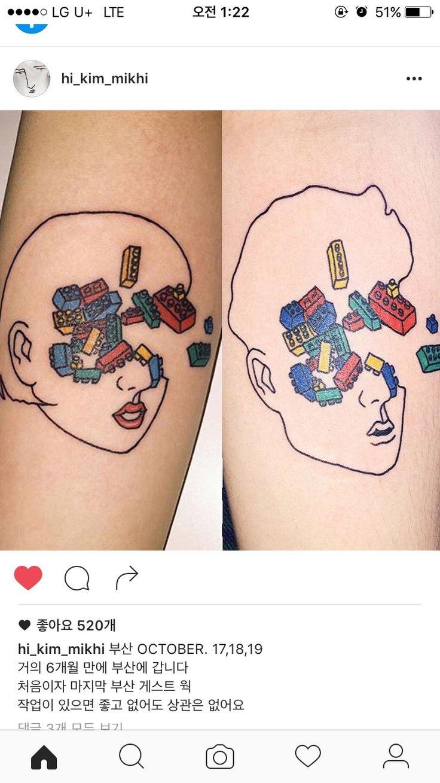 Body piercing pain chart   best Draw Punch pierce images on Pinterest  Piercing ideas