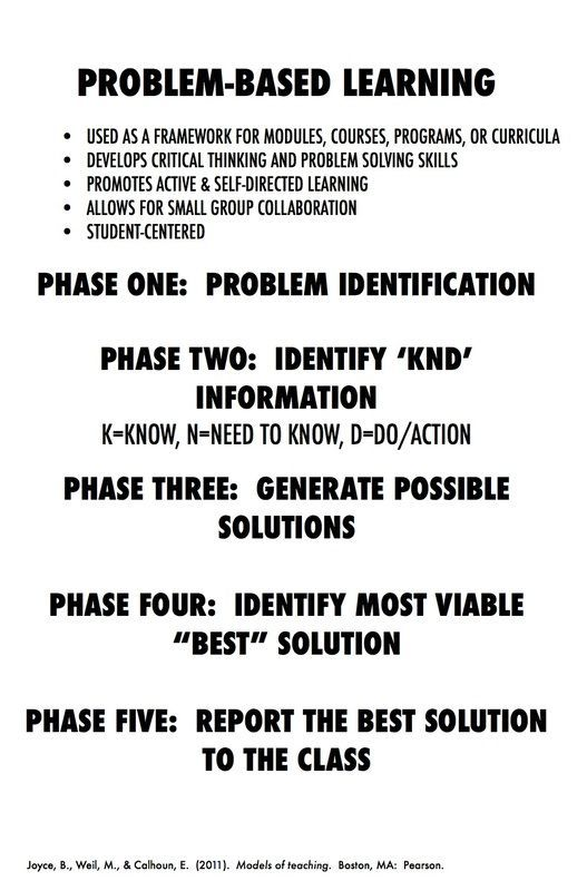258 best Problem Solving - HOW TOu0027s images on Pinterest Project - problem report