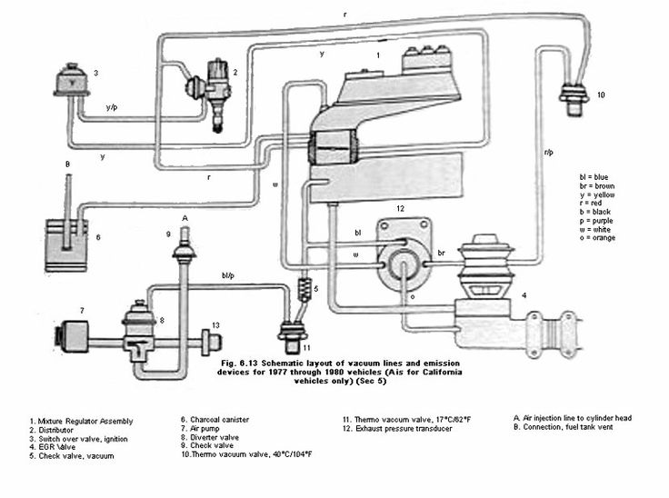 107 Vacuum Diagrams MercedesBenz Forum Mercedes benz