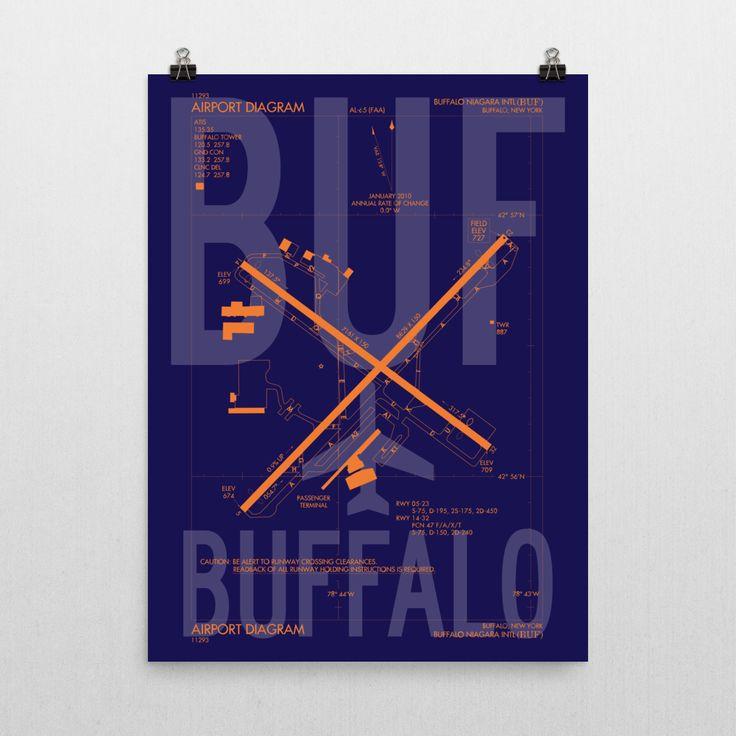 BUF Buffalo Airport Diagram Poster