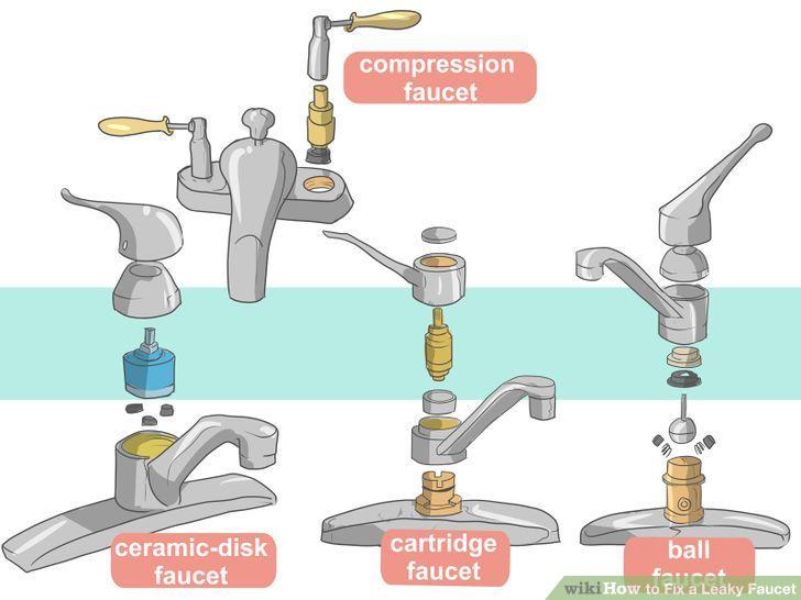 Best 25+ Leaky faucet ideas on Pinterest | Leaky faucet repair ...
