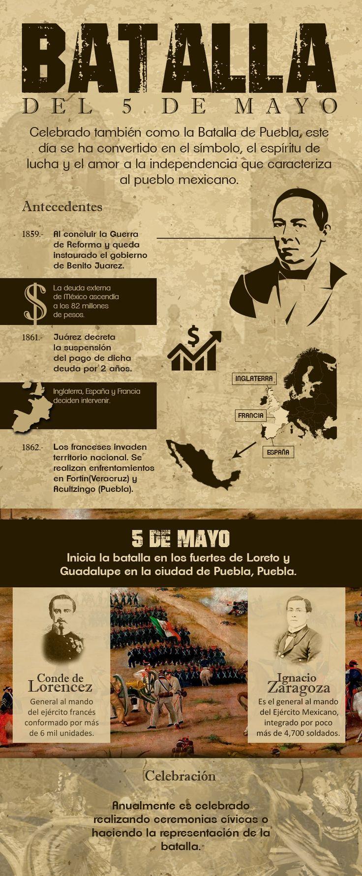 Infografía para conmemorar la batalla del 5 de mayo, también conocida como la batalla de Puebla