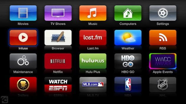 Untethered jailbreak for second gen Apple TVs updated, puts XBMC next to HBO Go - http://www.aivanet.com/2014/01/untethered-jailbreak-for-second-gen-apple-tvs-updated-puts-xbmc-next-to-hbo-go/