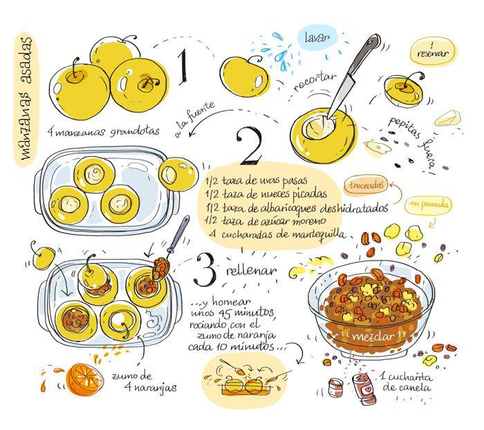 MANZANAS ASADAS  http://cartooncooking.blogspot.com.es/search/label/albaricoques