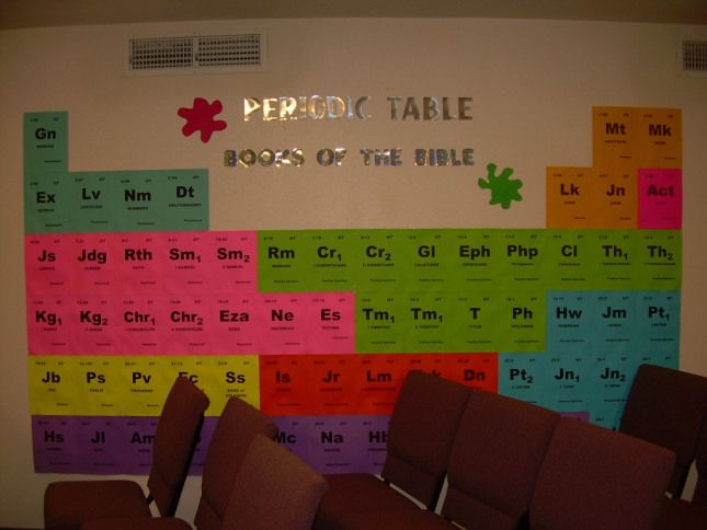 What LOOKS like the Periodic Table of the Elements, is actually the books of the Bible - in order! I love that, and can totally see this on the wall in the main hallway!