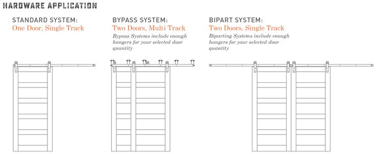 Check out the wide variety of Barn Doors that Rustica Hardware offers!