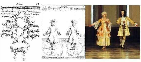 ZARABANDA: es unadanzalenta, del períodobarrocodesarrollada durante los siglosXVI-XVII, escrita en uncompásternario[1](característica de la música barroca) y se distingue en que el segundo y tercer tiempo van a menudo ligados, dando unritmodistintivo denegrayblancaalternativamente. Las blancas corresponden a los pasos arrastrados en el baile y se caracteriza por un tempoallegroy ligero. Tenía similitudes con lachacona.