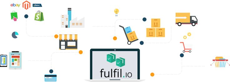 The complete online retail ecosystem is seamlessly integrated with Fulfil.IO. Control your entire business with a single system.