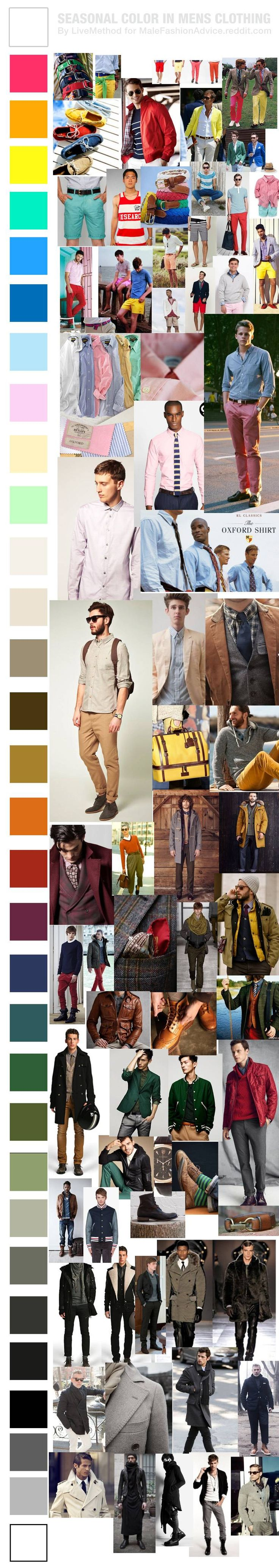 A good diagram of using color in men's fashion.