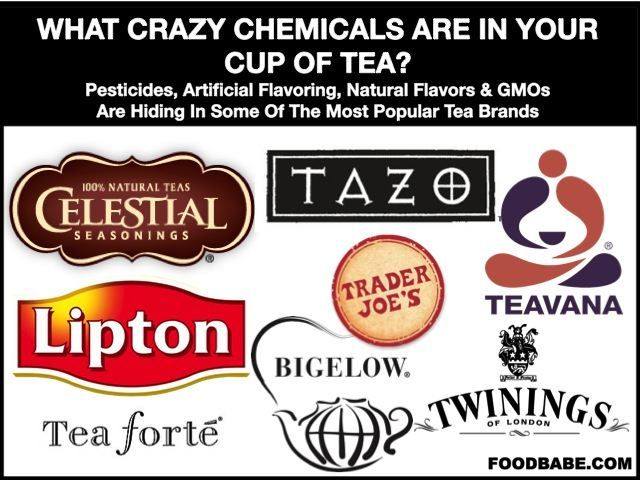 """Do You Know What's Really in YOUR Tea?""  Check out the chart re:  pesticides, GMOs, chemicals, and harmful packaging.  Then, make healthy choices from the ""cleanest"" three.  I'm grateful for her investigation.  Many companies just want your money;  they don't CARE about your health or your family's health.  Let's be wise.  :)"
