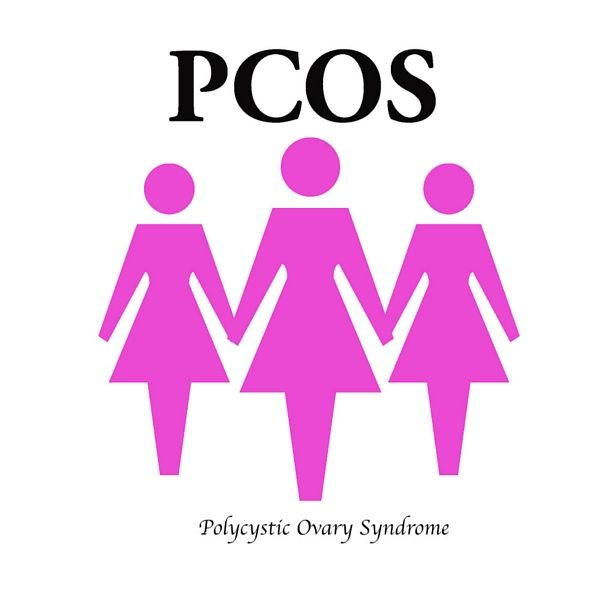 polycystic ovary syndrome, pcos ALL YOU NEED TO KNOW ABOUT PCOS AND THE TREATMENTS THAT WILL CHANGE YOUR LIFE PCOS