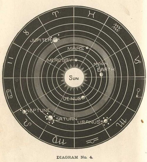 ancient astronomy symbols - photo #9