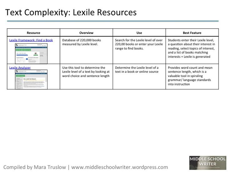 21 best Text Complexity for Common Core \ TNReady images on - vendor evaluation