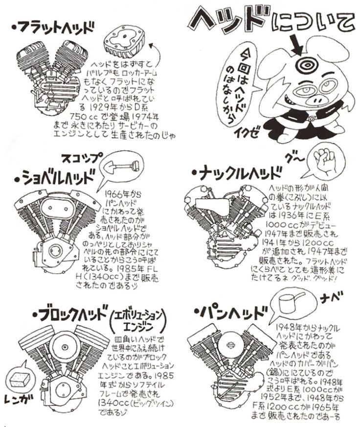 【HOTBIKE JAPAN .COM】ブタでも分かるハ一レーエンス一「入門講座」2時間目 エンジンのキホン。 - inFREE