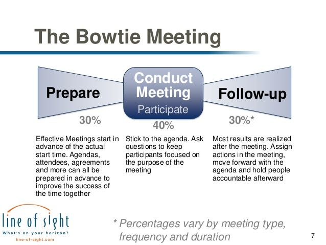 9 best Meetings Graphics images on Pinterest Productivity - effective meeting agenda template