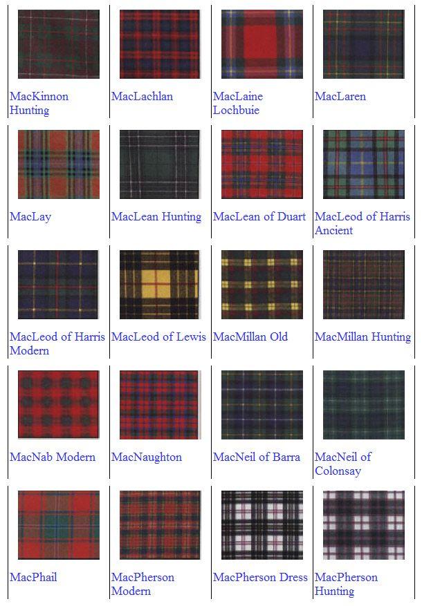 Scottish Tartan Patterns