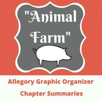 Animal Farm Russian Revolution Allegory Worksheet