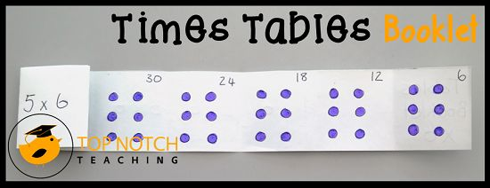 times table booklet... 60 cm long x 5cm tall ; each section approximately 4cm wide