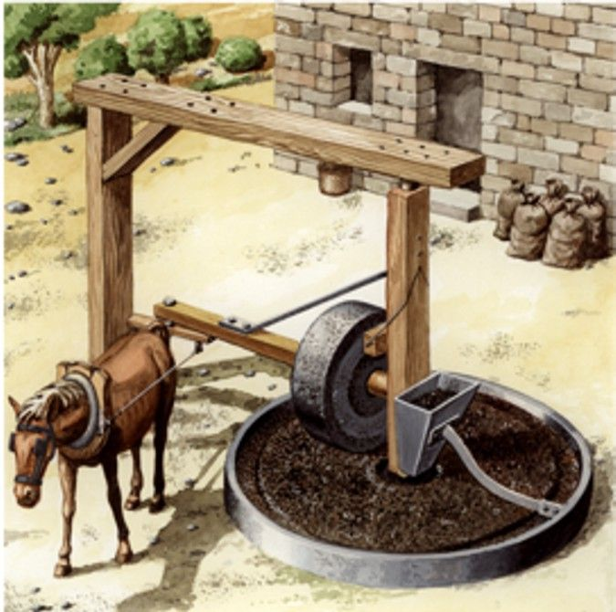 Roman Grain Milling | Animal traction Roman millstone substituted Roman human traction ...