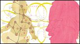NYT article on mirror neurons