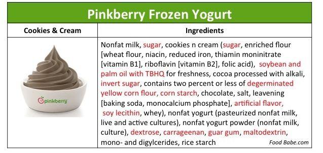 Frozen Yogurt Gone Bad on http://foodbabe.com