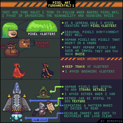 Pedro Medeiros has presented his Patreon's tutorial series on pixel animation.