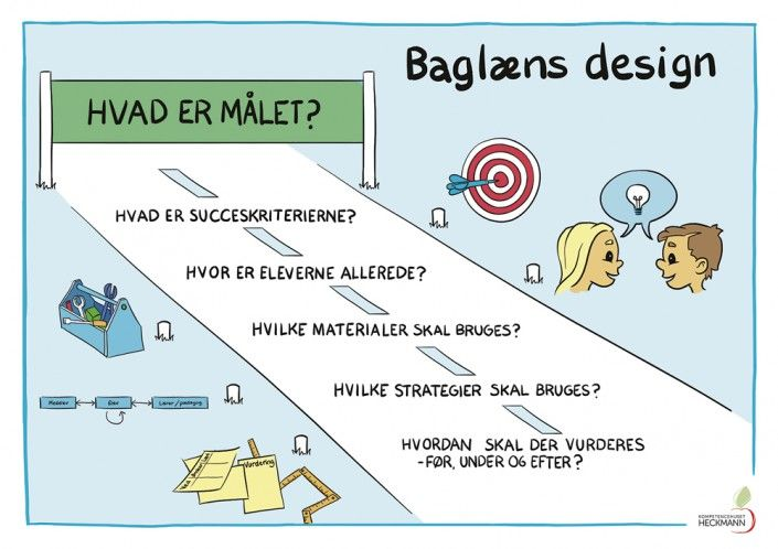 "A1, ""Baglæns design"""