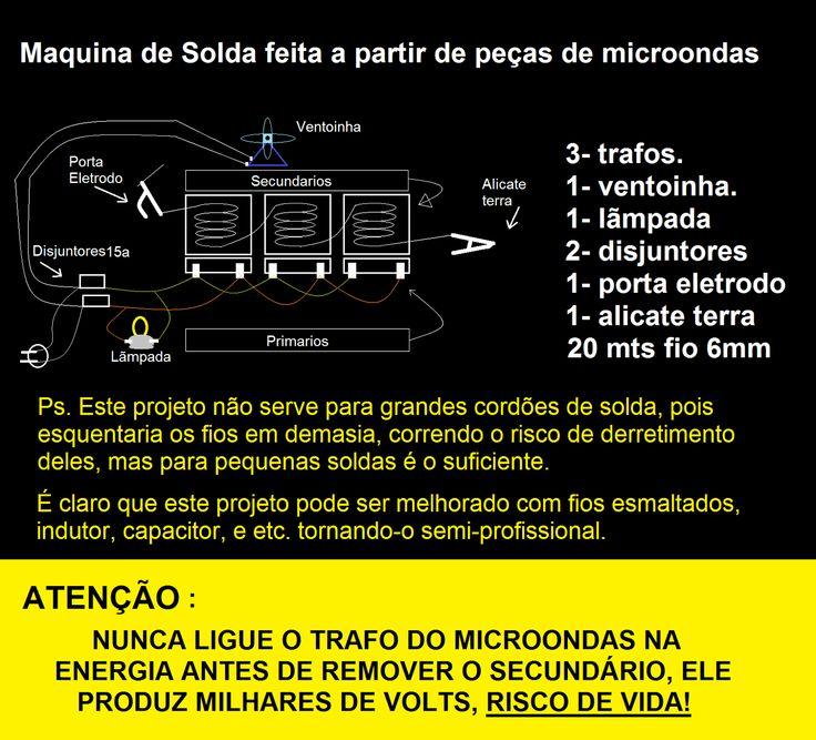 PVC PASSO A PASSO: Maquina de solda caseira feita com microondas Part...