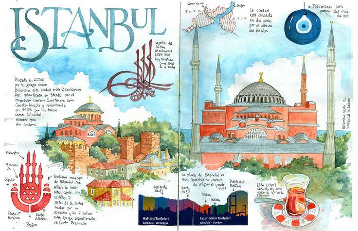 Ilustrador Madrid Acuarela vectorielles Mapas: Turquia